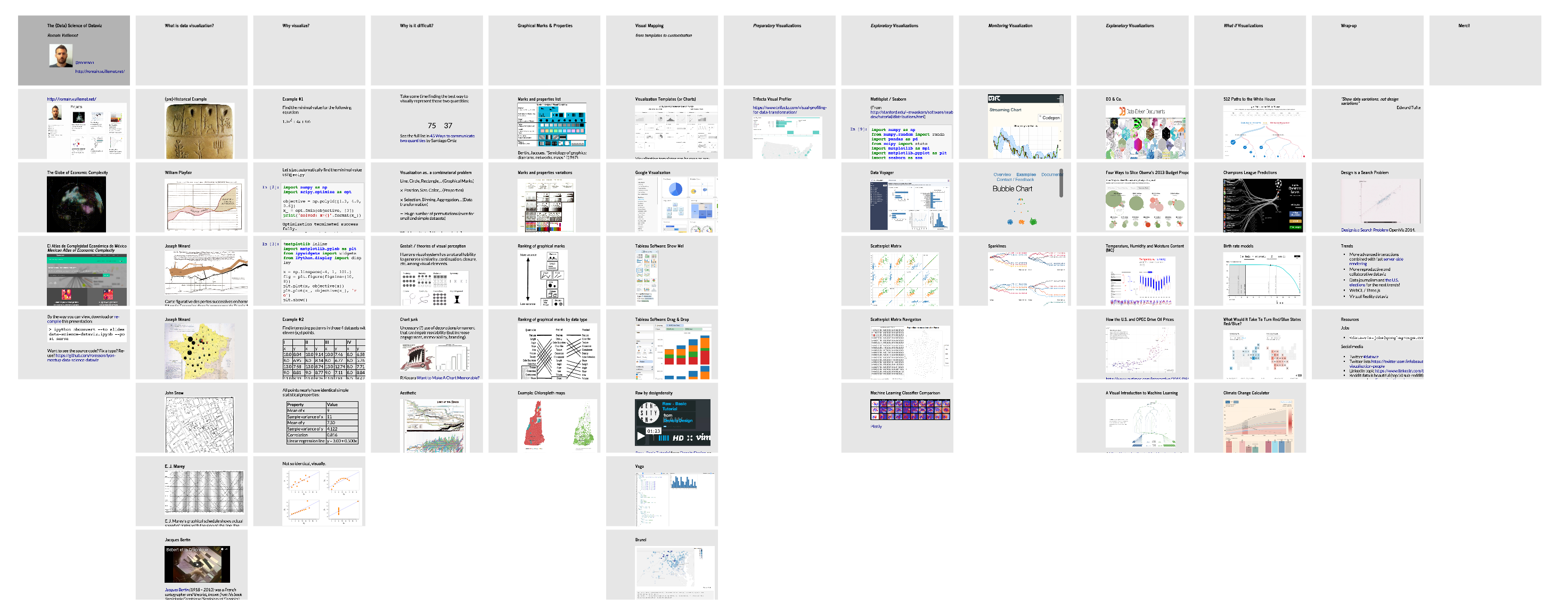 The Data Science of Dataviz feature image